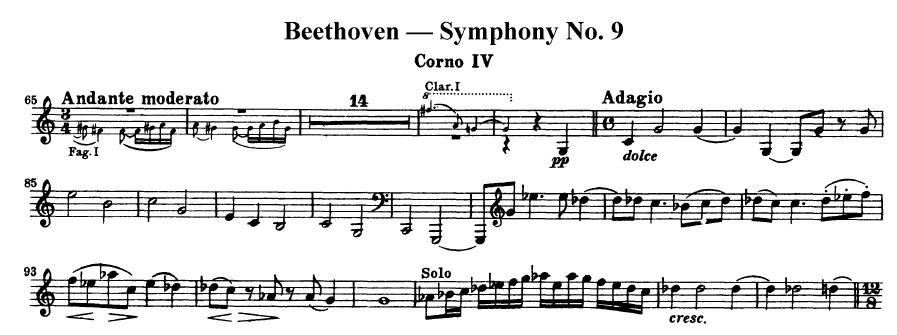 an overview of the 9th symphony 9th symphony scherzo (and the trio as well) is the quarter-note as the prevailing note duration for most of the musical material one symphonic scherzo by beethoven exhibiting a similar fundamental texture is the 3rd symphony scherzo3 it begins with the entire string section softly reciting the tonic chord in strict homophonic texture 2 cook.